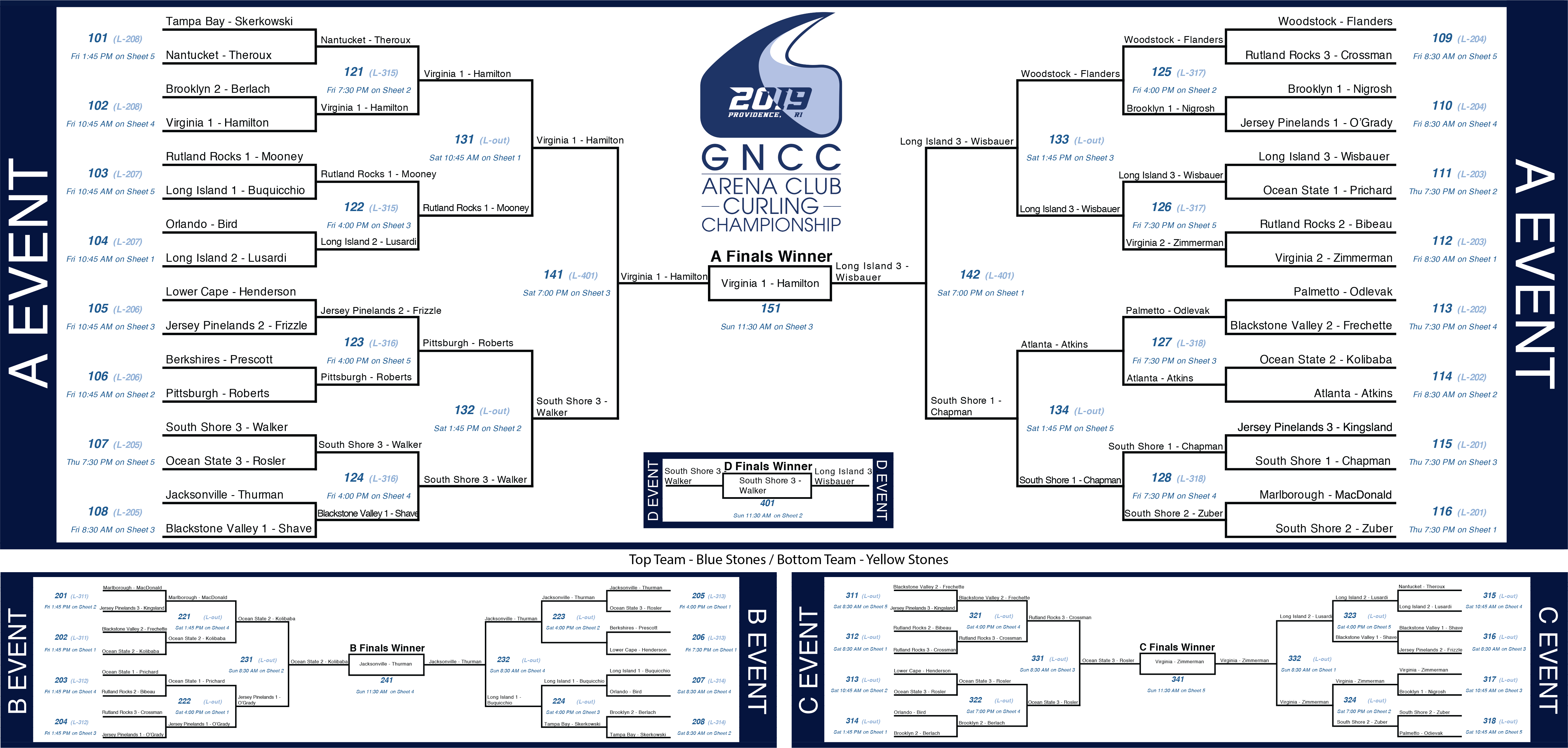 GNCC Arena Championship 2019 Draw Complete3